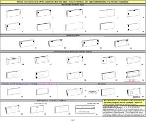 Folded Self Mailer Strahm Automation